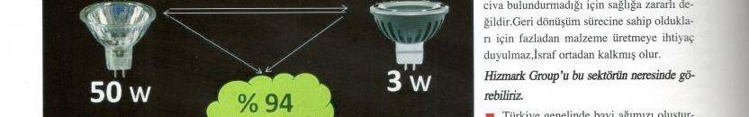 Elektrokent Perpa-Hizmark Group LED avantajları