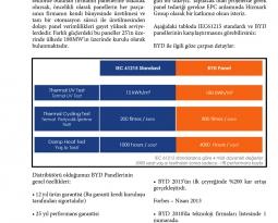BYD Türkiye Distribütörü Hizmark Group-ictEnerji dergisi yazısı