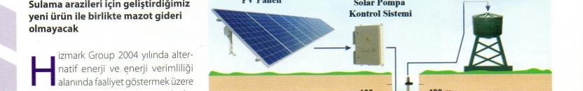 Yenienerji Dergisi Hizmark Solar Pompa Kontrol Sistemleri Başlıklı Yazısı